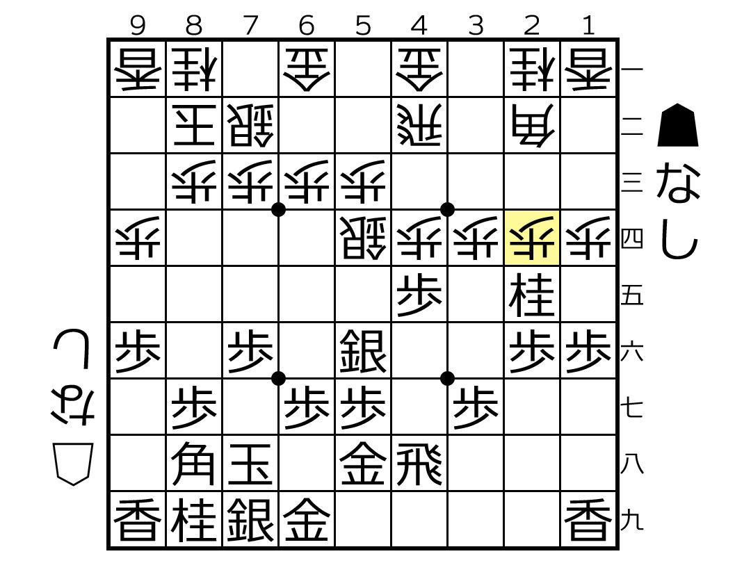 f:id:yuhib:20190617122815p:plain