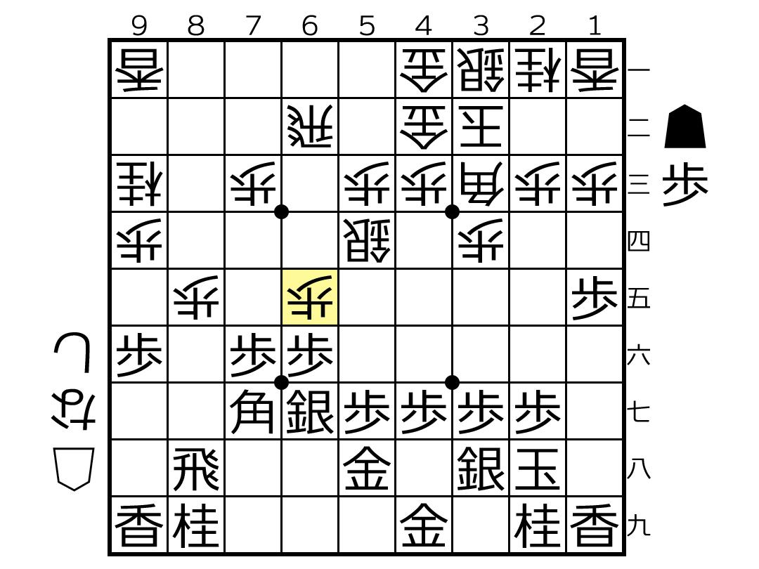 f:id:yuhib:20190618122804p:plain