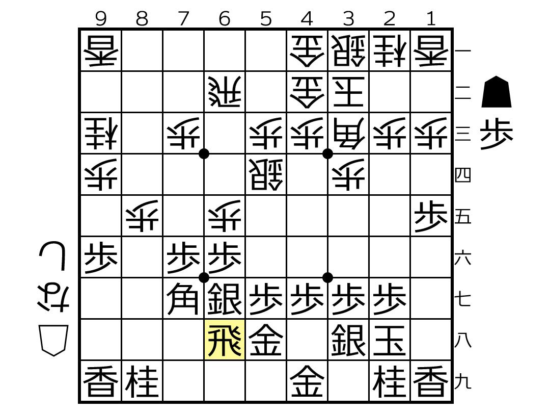 f:id:yuhib:20190618123042p:plain