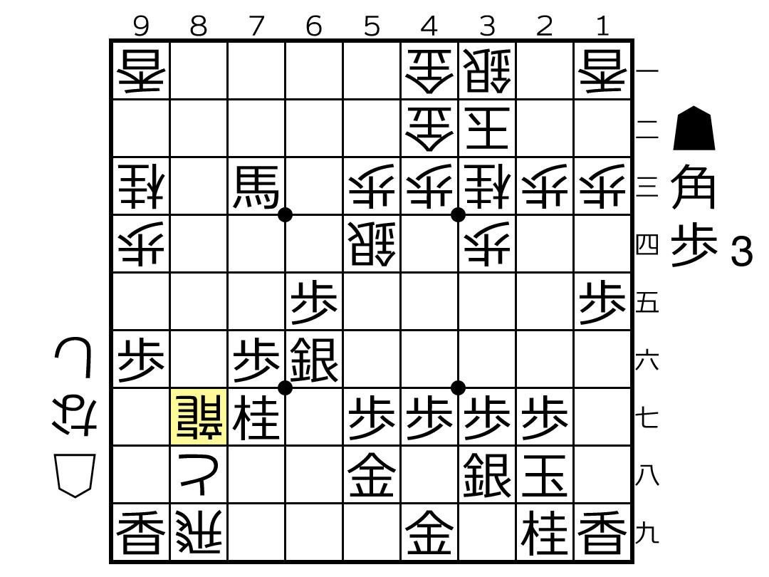 f:id:yuhib:20190618123420p:plain