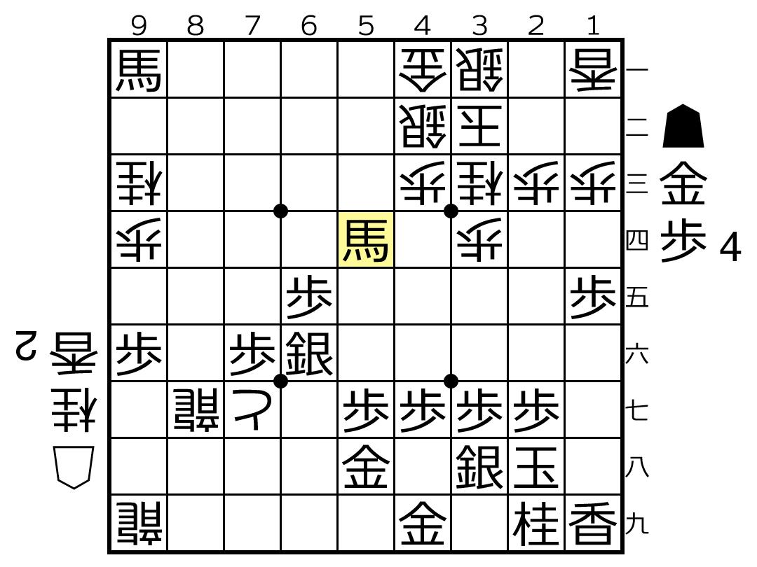 f:id:yuhib:20190618123726p:plain