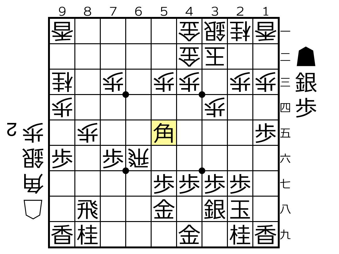 f:id:yuhib:20190618124513p:plain