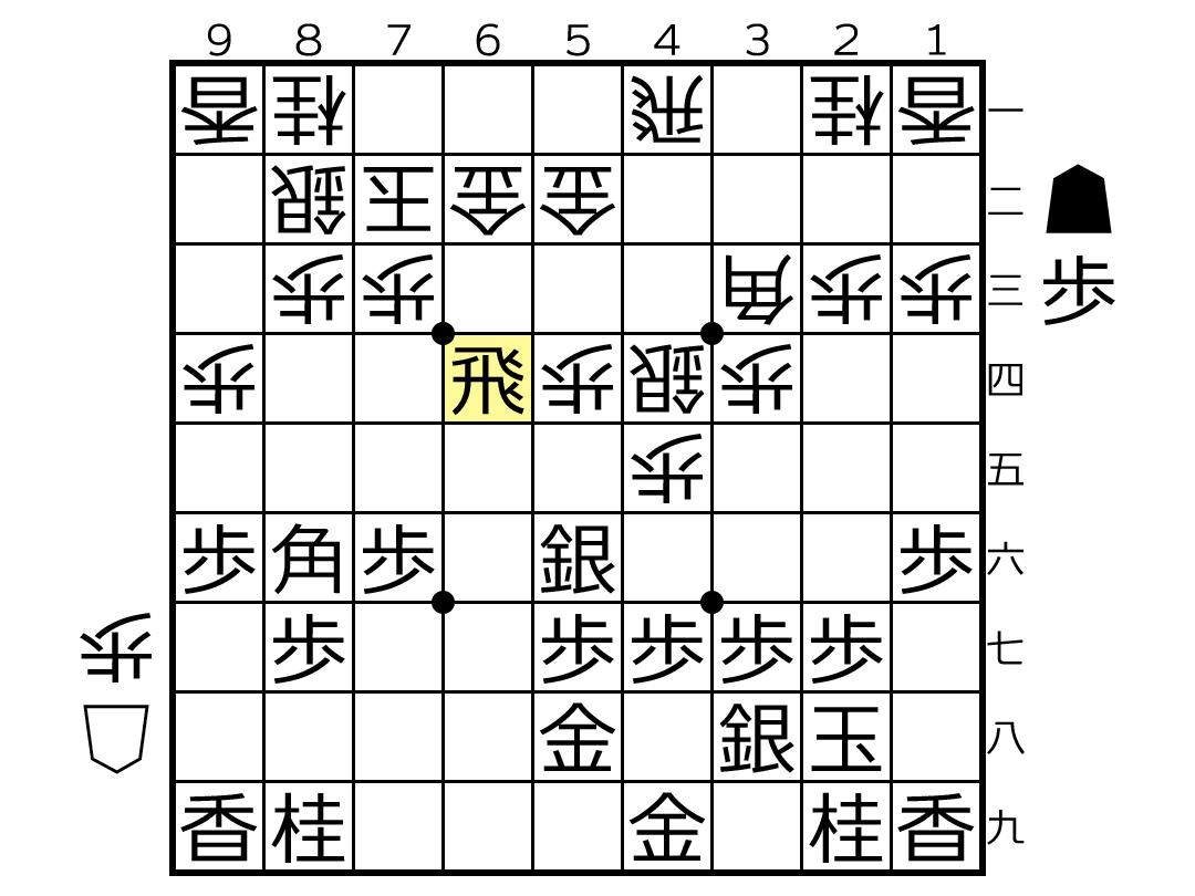 f:id:yuhib:20190619121830p:plain