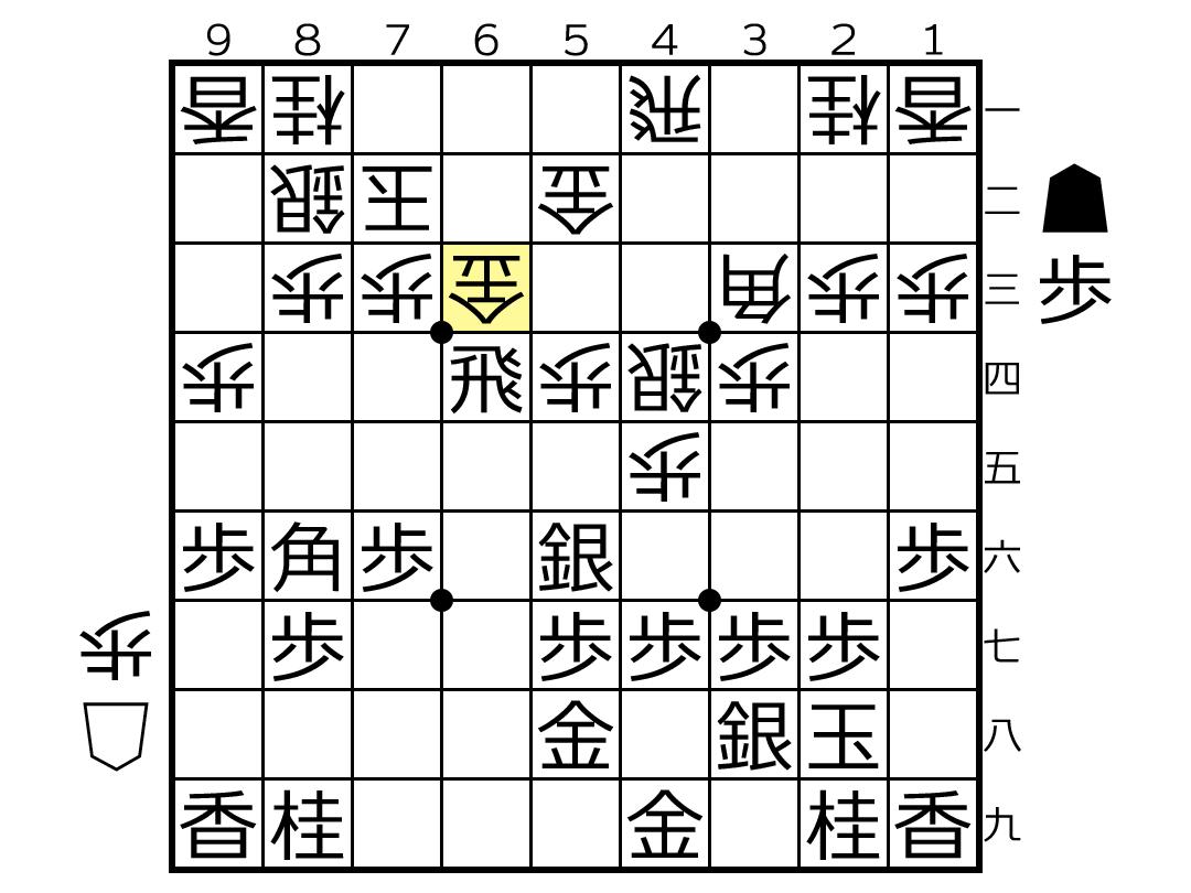 f:id:yuhib:20190619121919p:plain