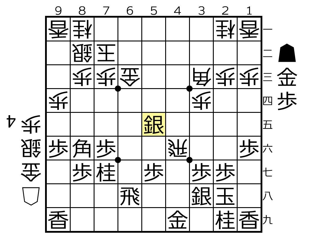 f:id:yuhib:20190619122436p:plain
