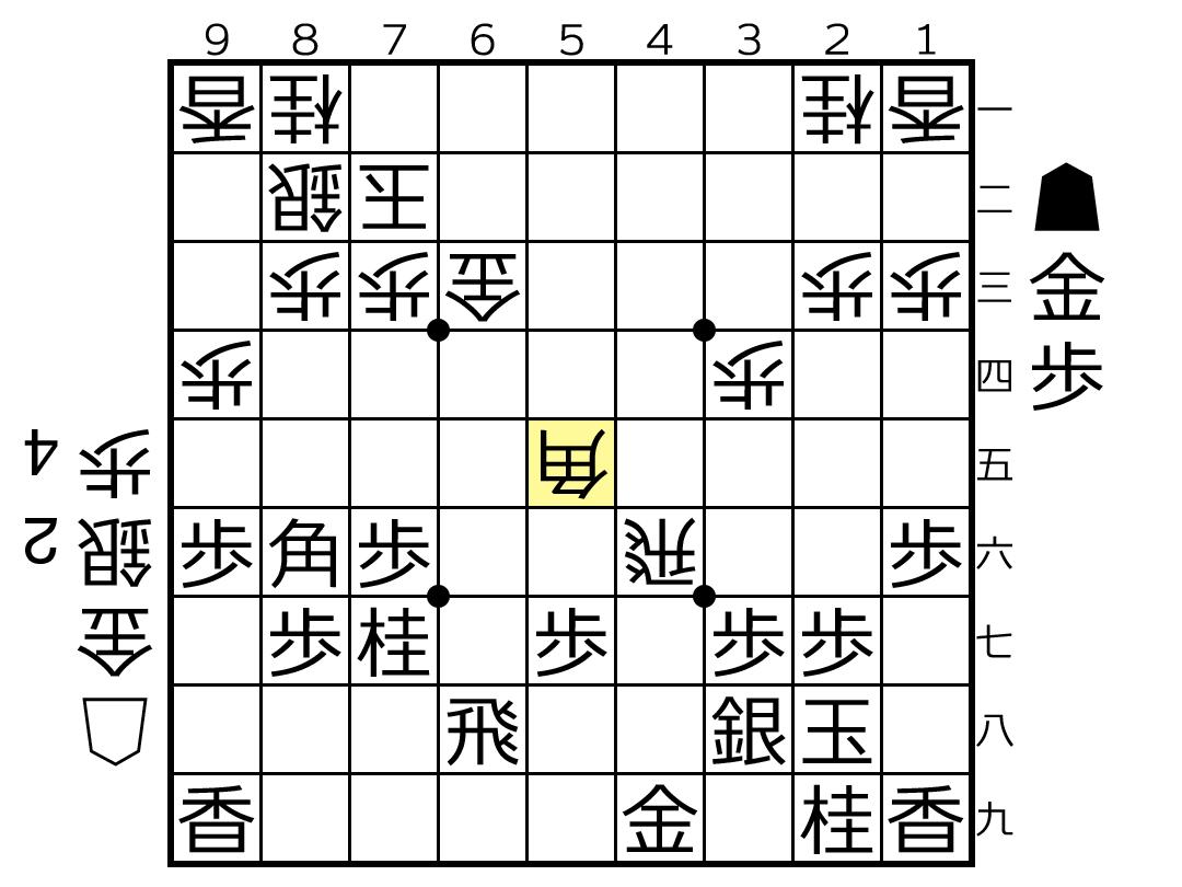 f:id:yuhib:20190619122515p:plain
