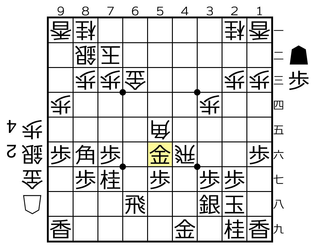 f:id:yuhib:20190619122649p:plain