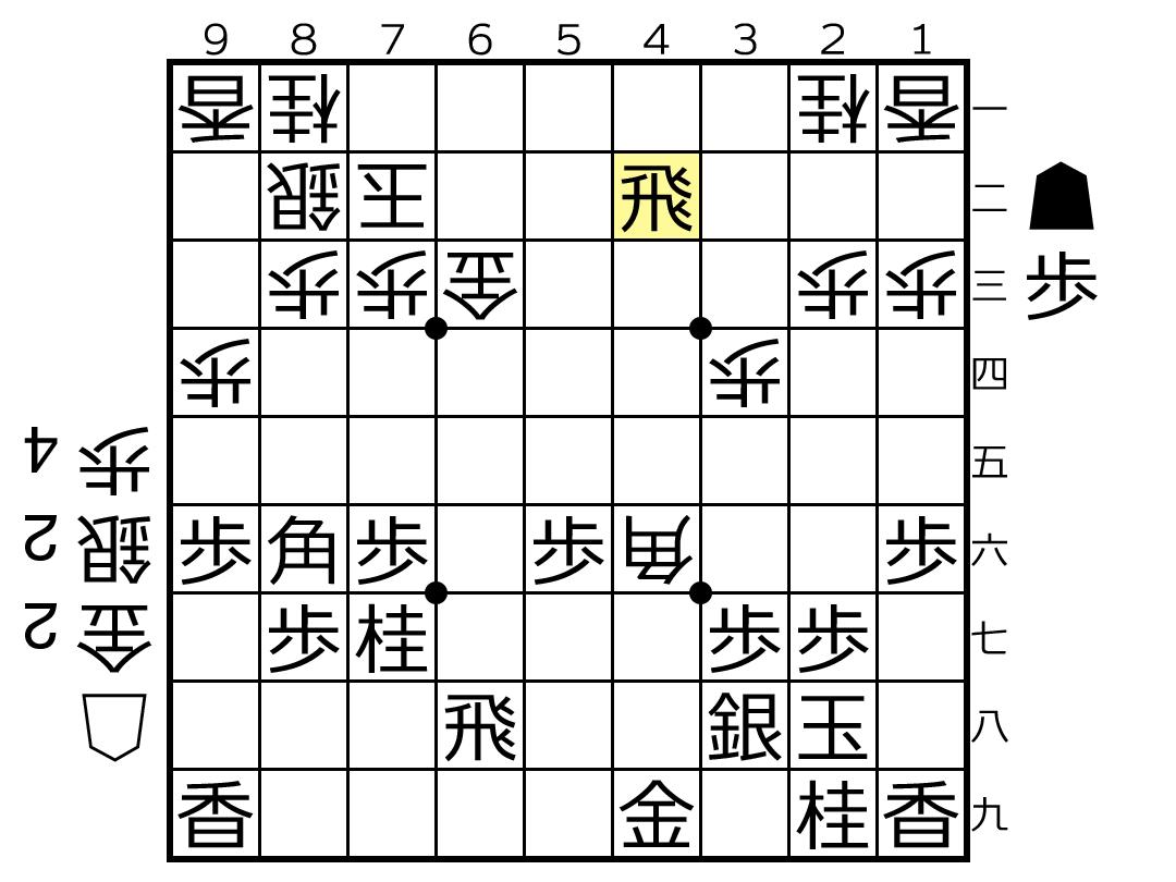 f:id:yuhib:20190619122855p:plain