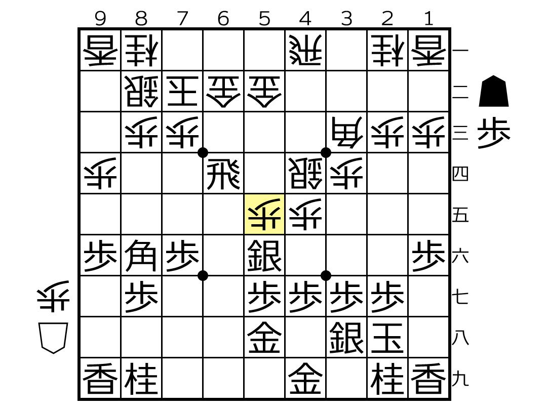 f:id:yuhib:20190619123306p:plain
