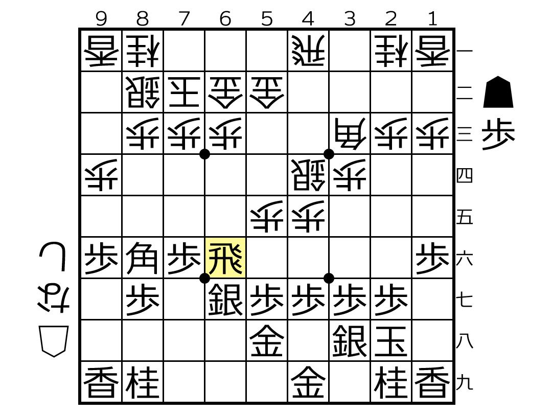 f:id:yuhib:20190619123604p:plain
