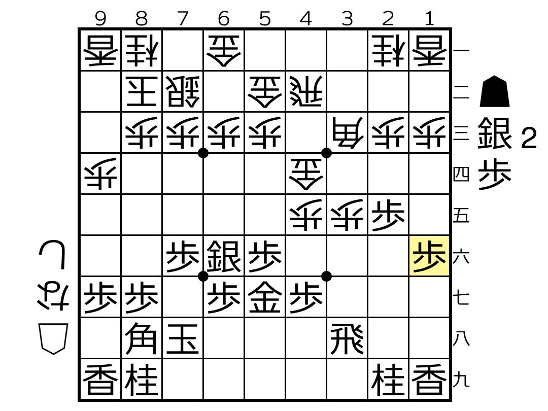 f:id:yuhib:20190620121941p:plain
