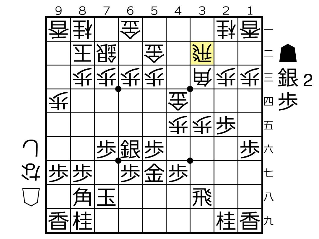 f:id:yuhib:20190620122054p:plain