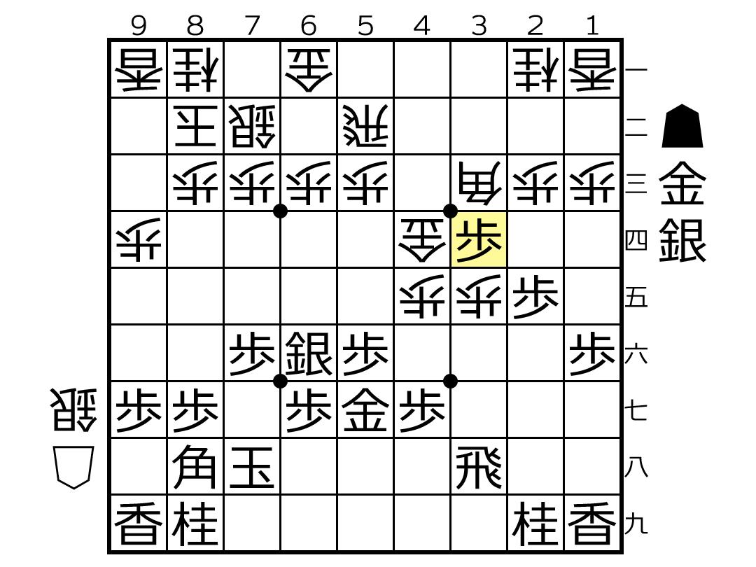 f:id:yuhib:20190620122248p:plain