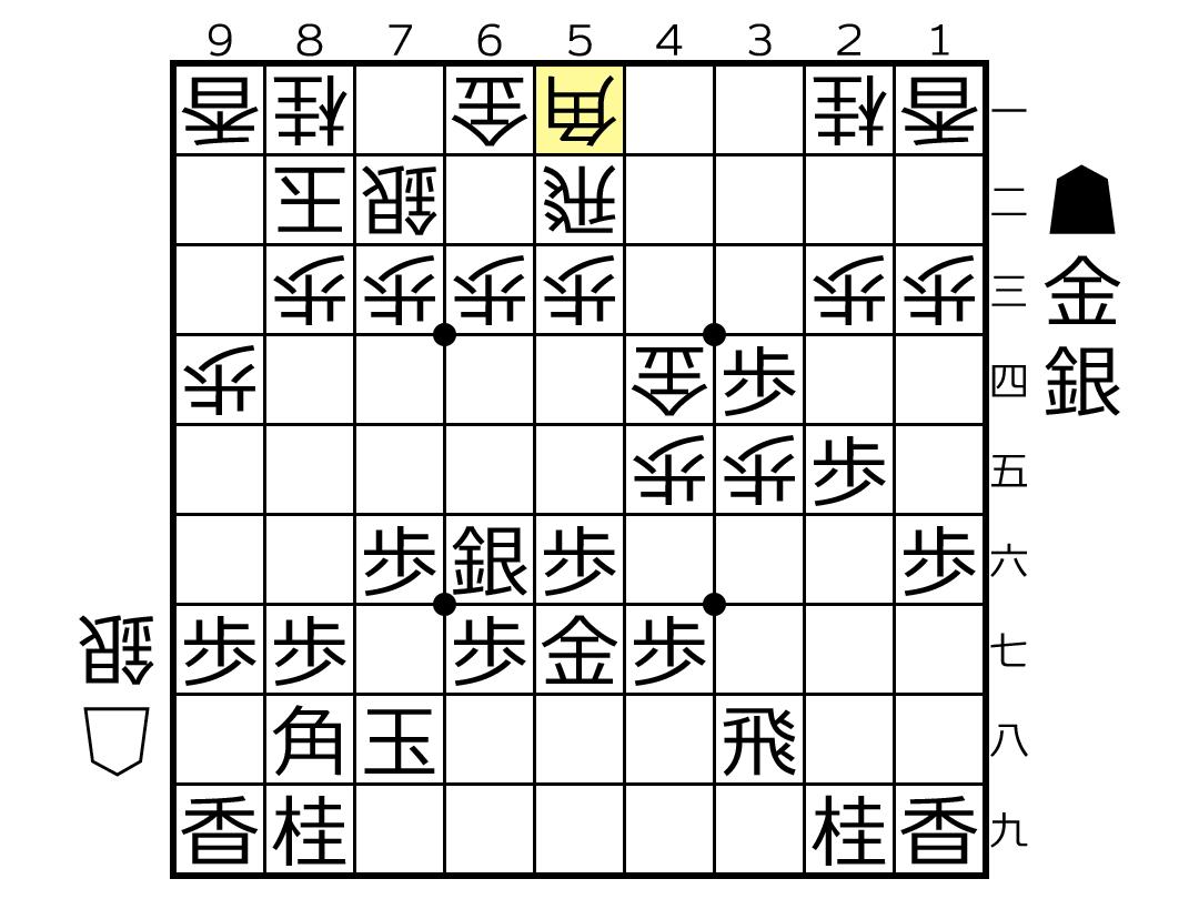 f:id:yuhib:20190620122332p:plain