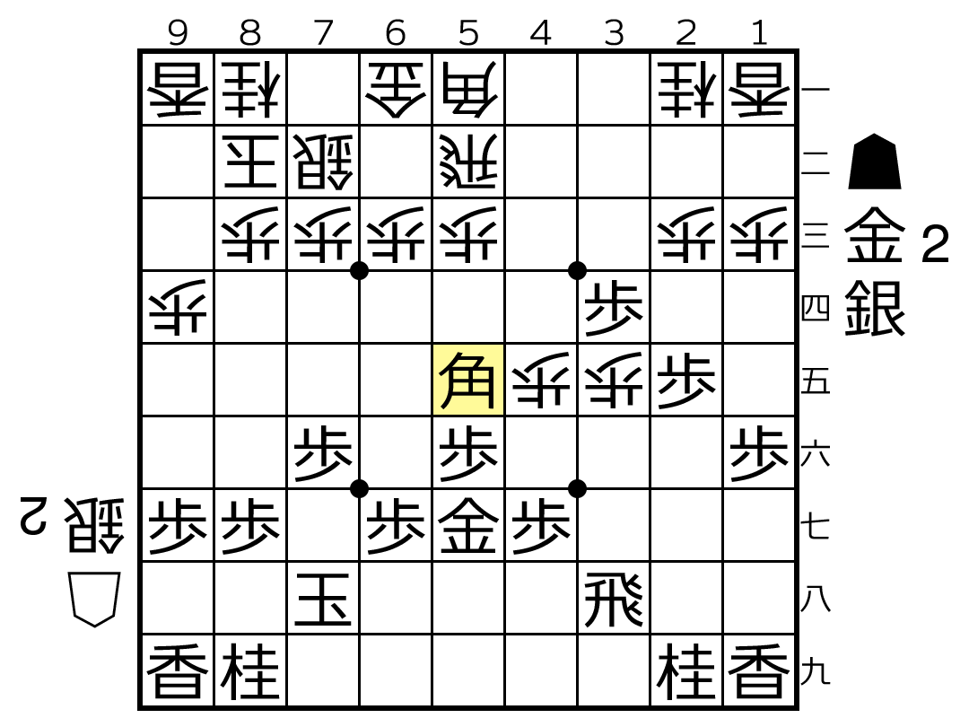f:id:yuhib:20190620122523p:plain