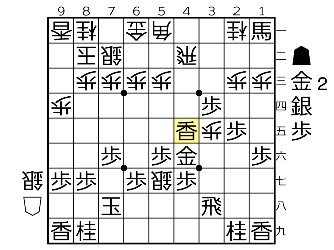 f:id:yuhib:20190620122700p:plain
