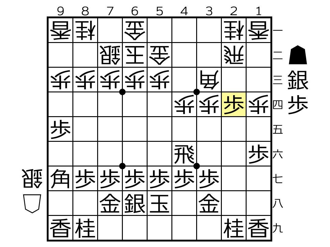 f:id:yuhib:20190621121817p:plain