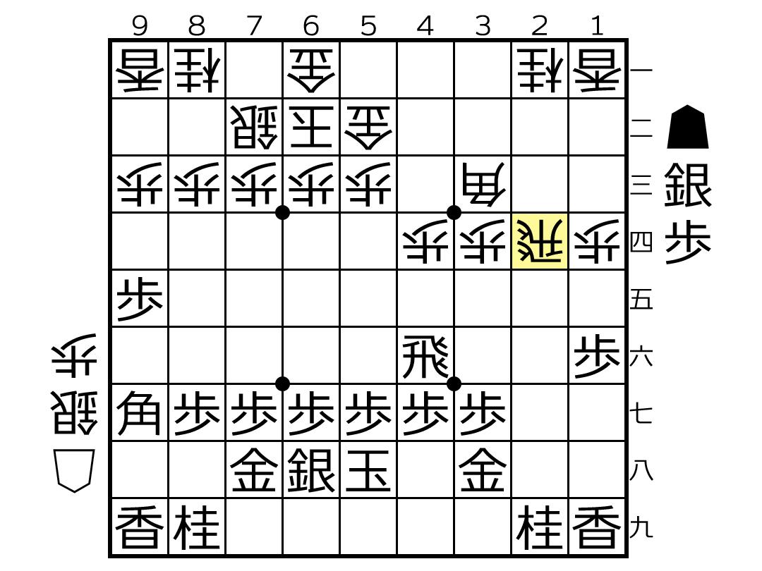 f:id:yuhib:20190621121908p:plain