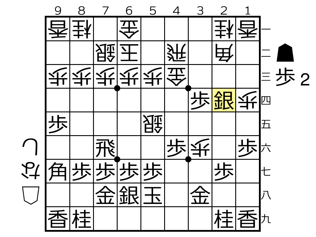 f:id:yuhib:20190621122204p:plain