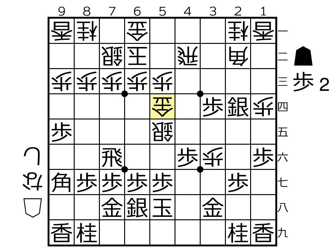 f:id:yuhib:20190621122248p:plain