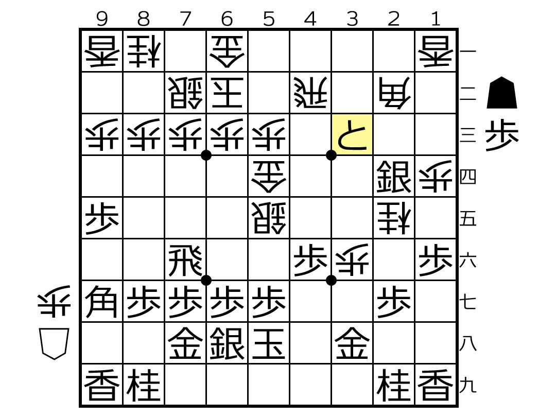 f:id:yuhib:20190621122444p:plain