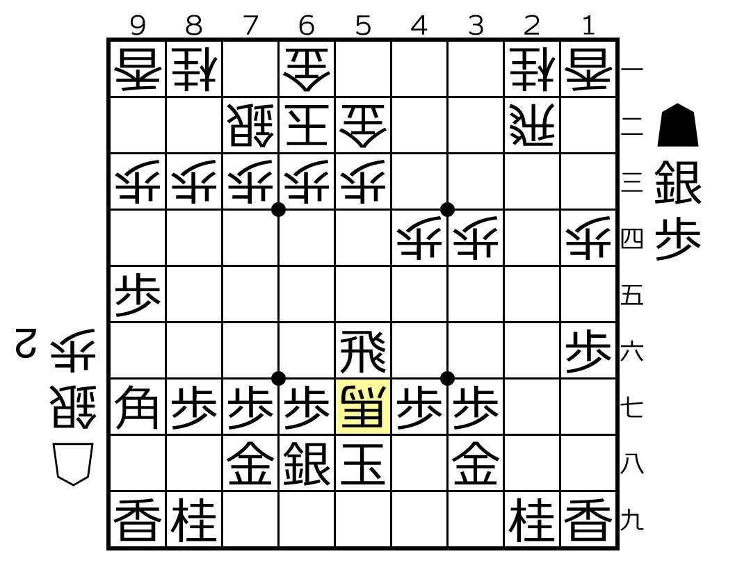 f:id:yuhib:20190621122659p:plain