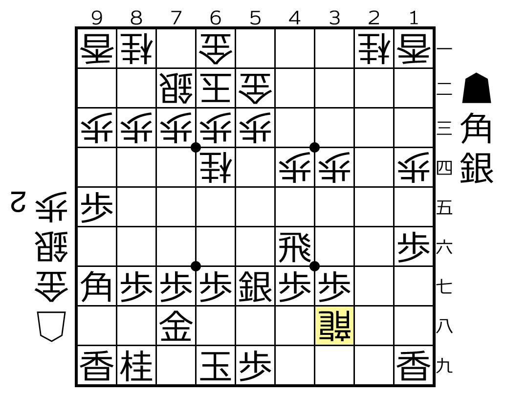 f:id:yuhib:20190621123045p:plain