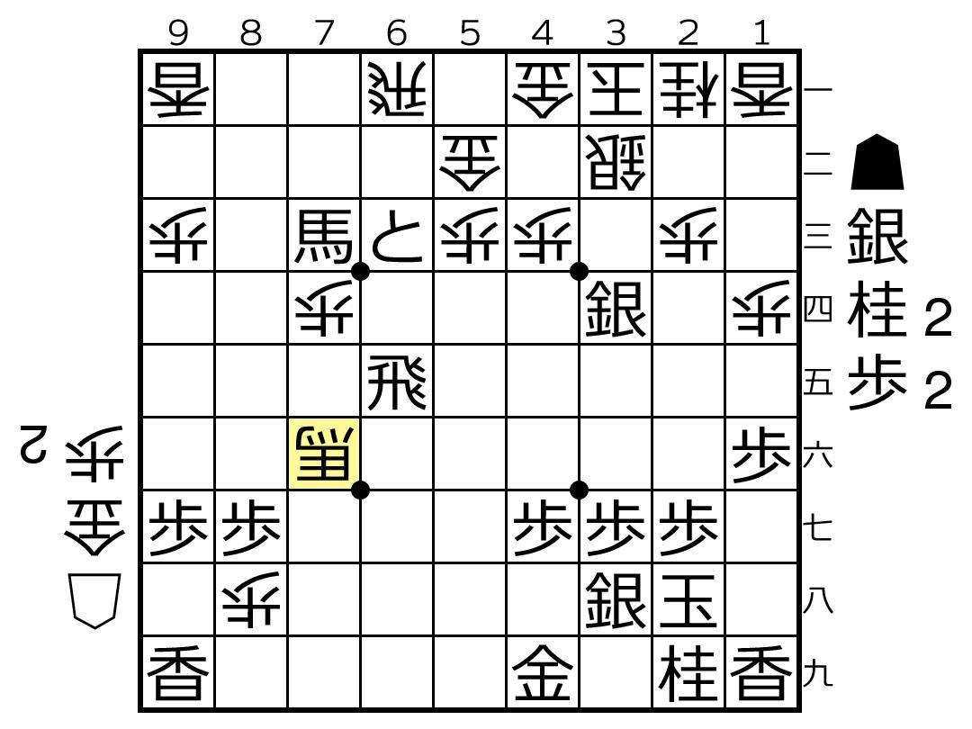 f:id:yuhib:20190621123735p:plain