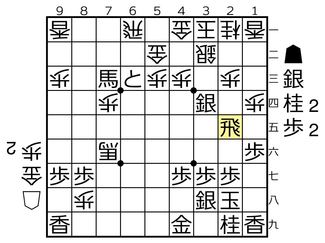 f:id:yuhib:20190621123837p:plain