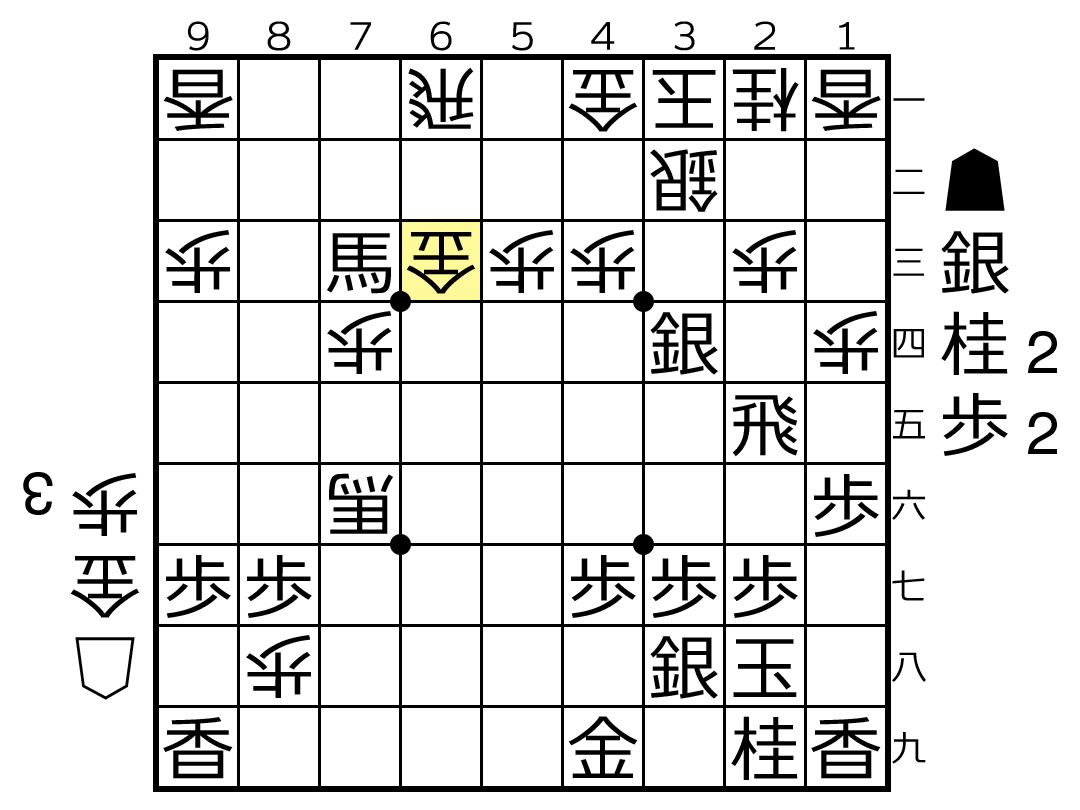 f:id:yuhib:20190621123912p:plain