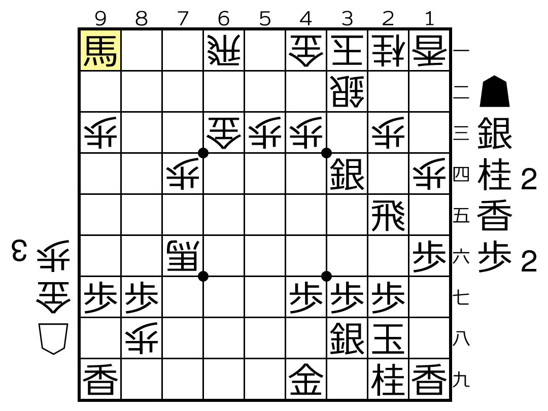 f:id:yuhib:20190621124011p:plain