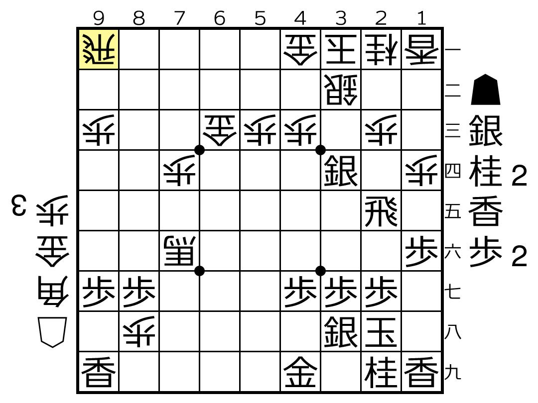 f:id:yuhib:20190621124044p:plain
