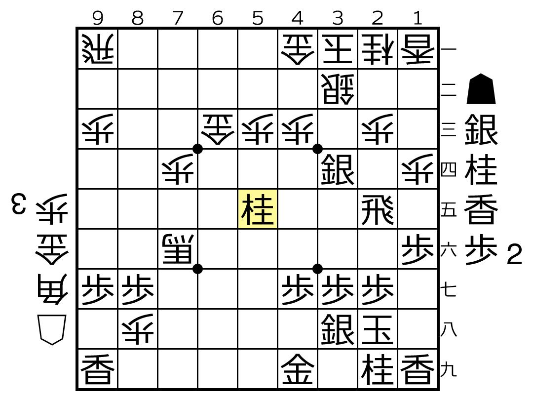f:id:yuhib:20190621124131p:plain