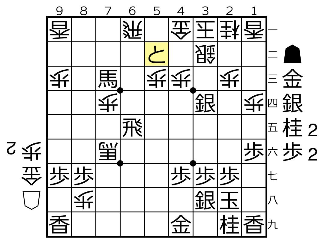 f:id:yuhib:20190621124328p:plain