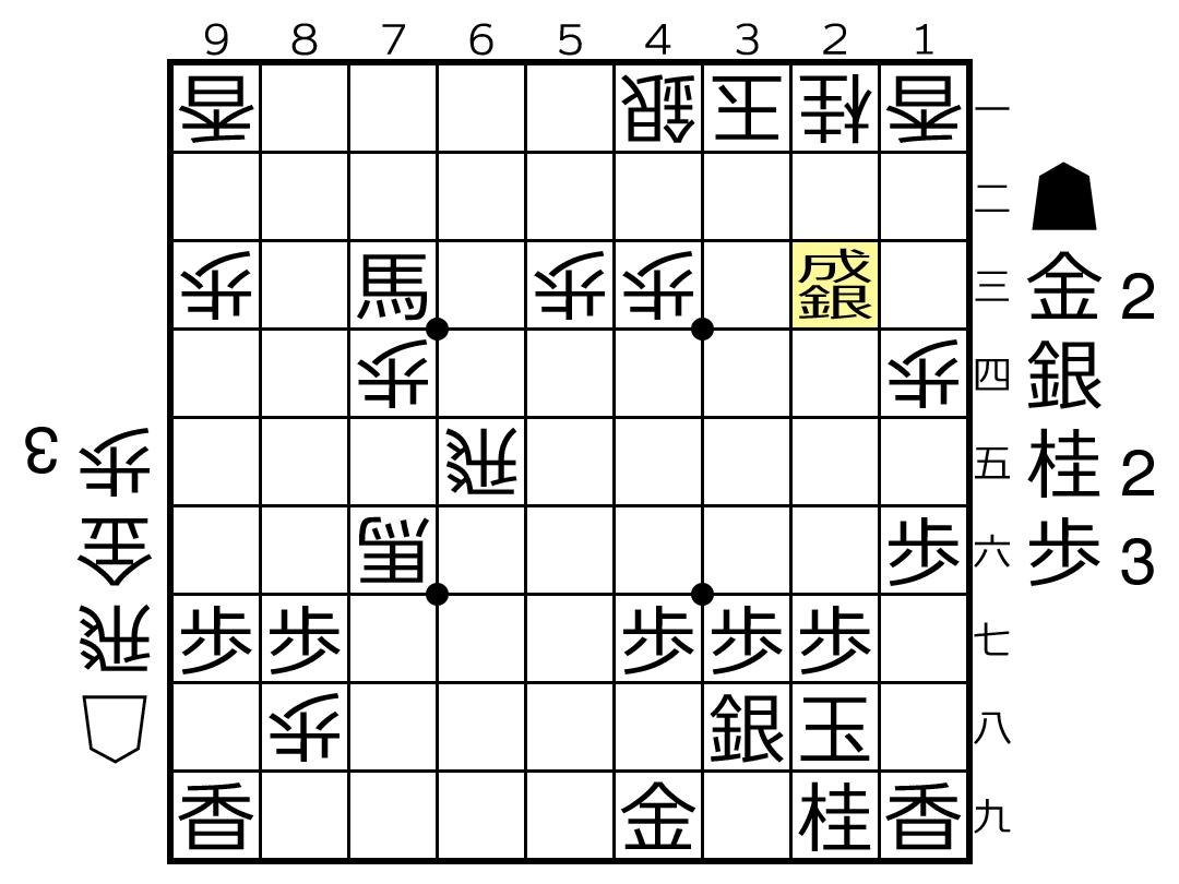 f:id:yuhib:20190621124636p:plain