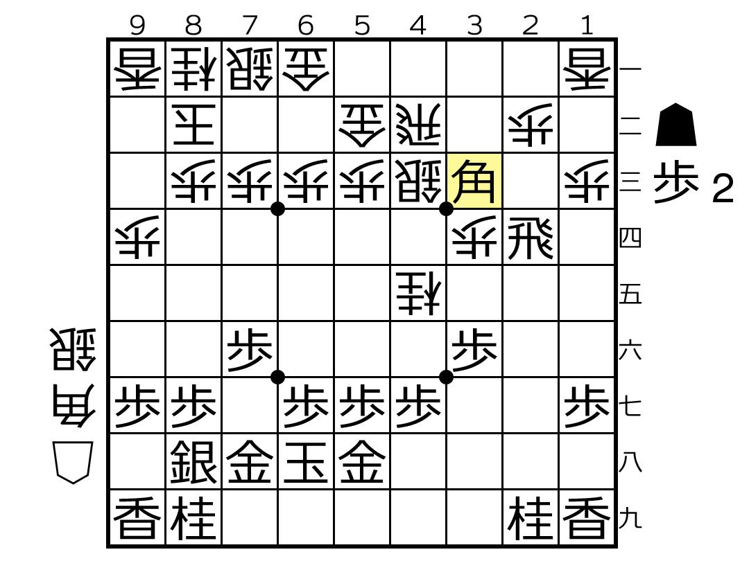f:id:yuhib:20190624121306p:plain