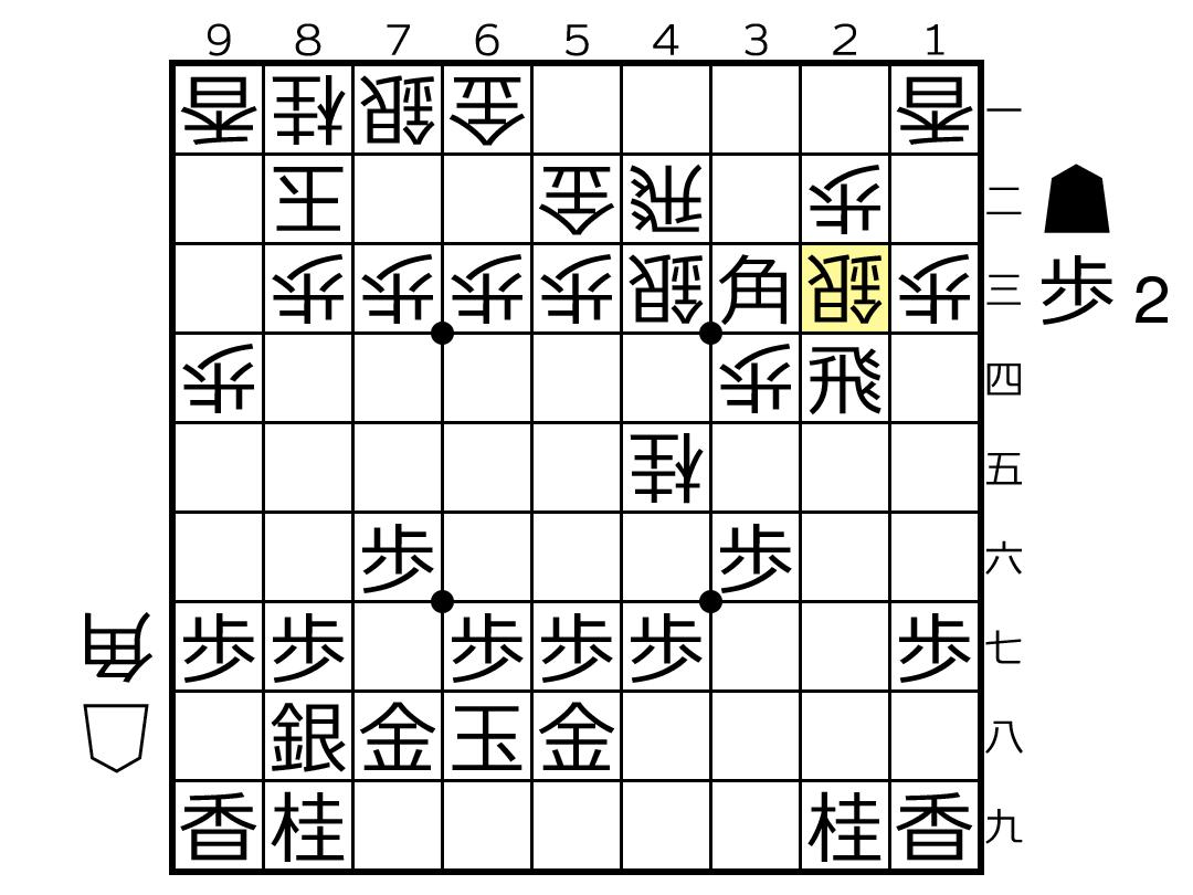 f:id:yuhib:20190624121359p:plain