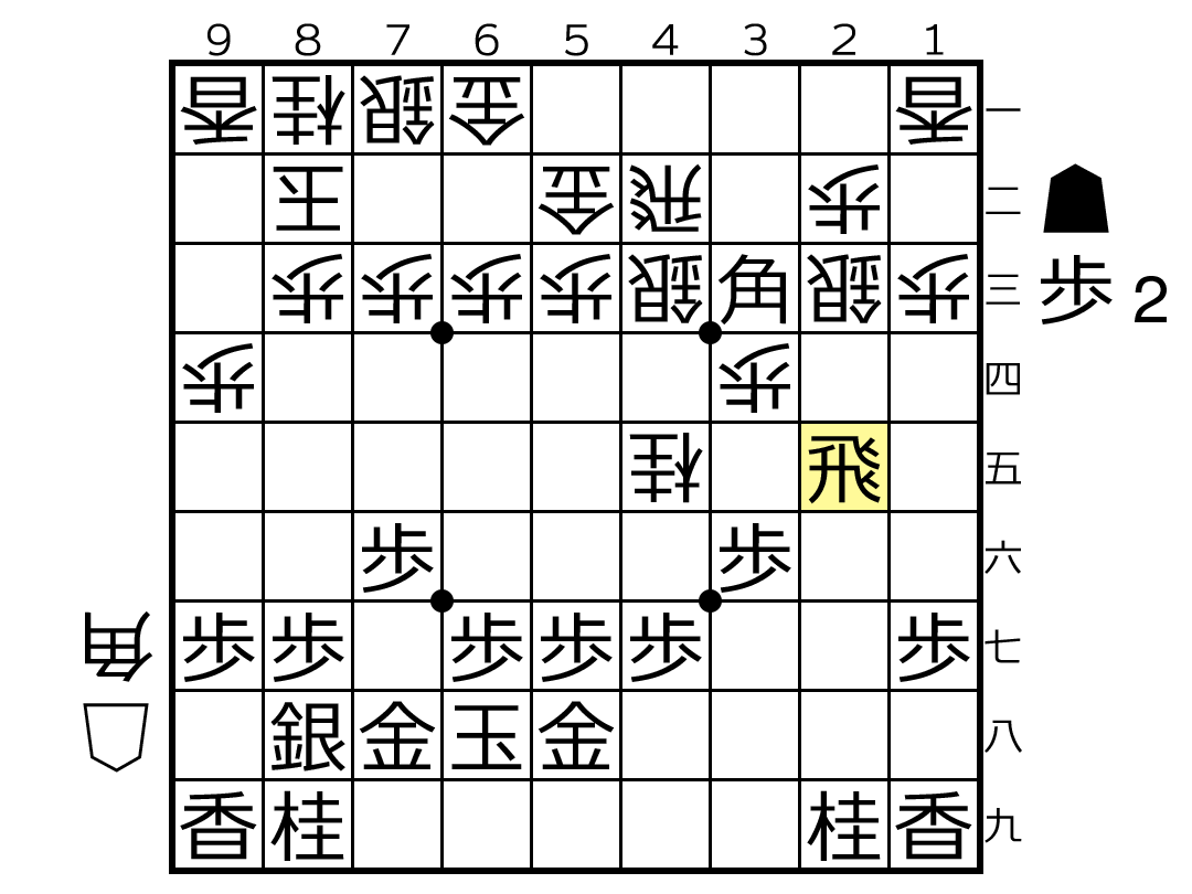 f:id:yuhib:20190624121547p:plain