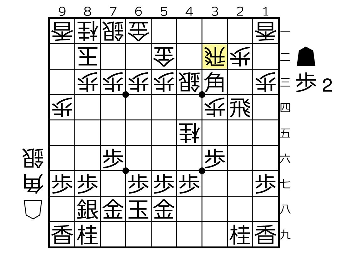 f:id:yuhib:20190624121713p:plain