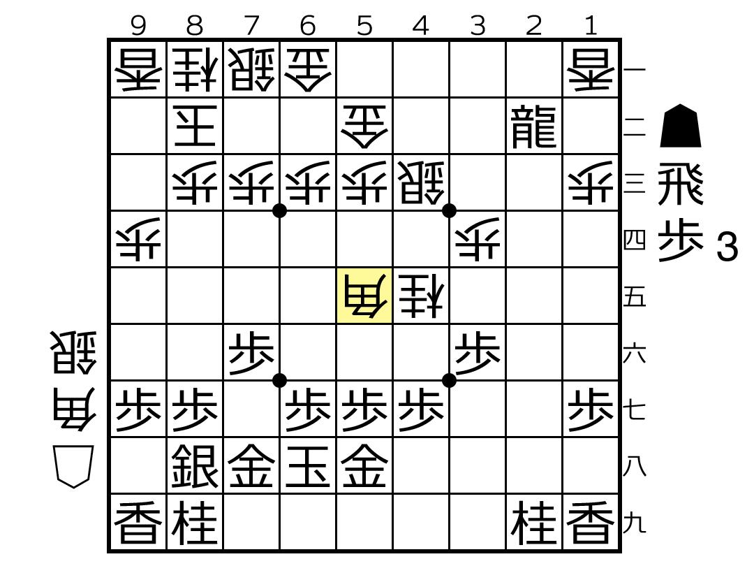 f:id:yuhib:20190624121958p:plain