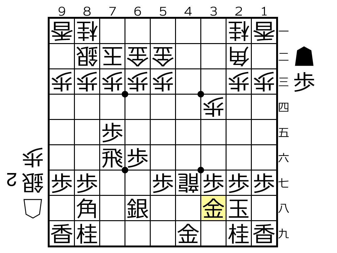 f:id:yuhib:20190624122134p:plain