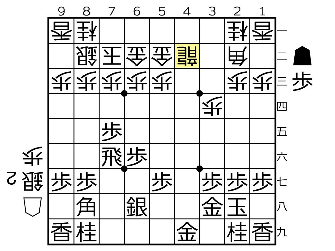f:id:yuhib:20190624122244p:plain