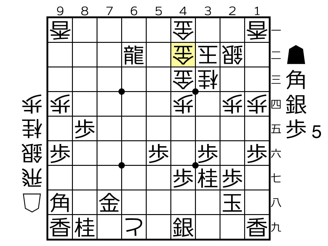 f:id:yuhib:20190624122719p:plain