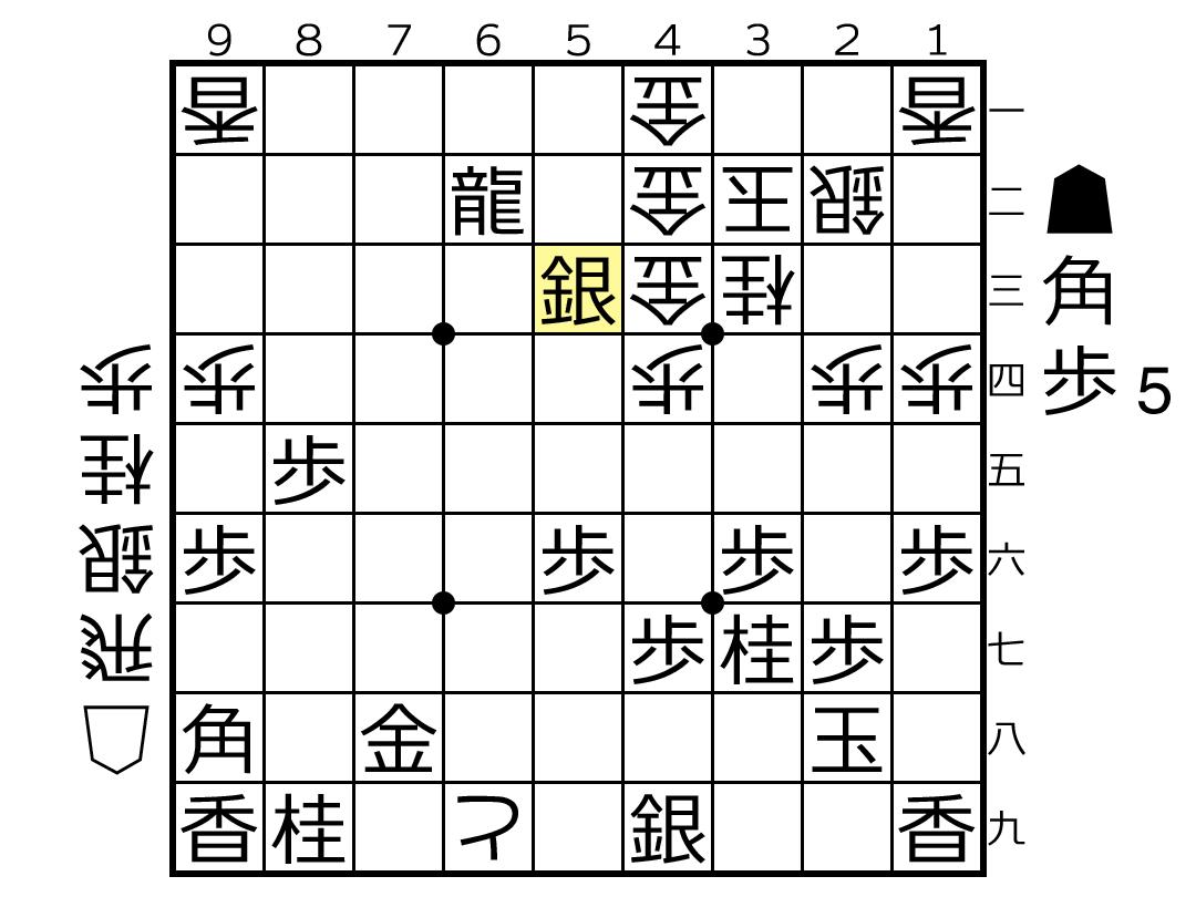 f:id:yuhib:20190624122840p:plain