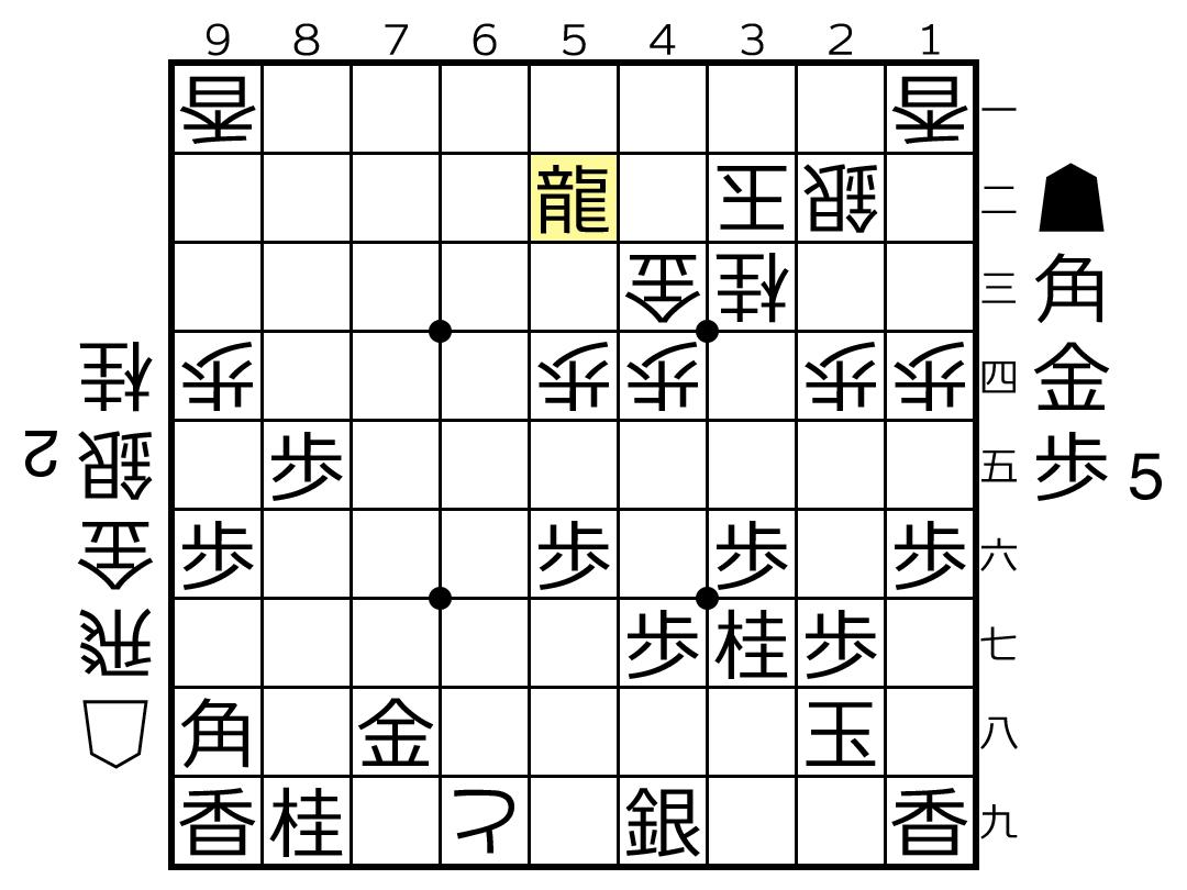 f:id:yuhib:20190624123239p:plain