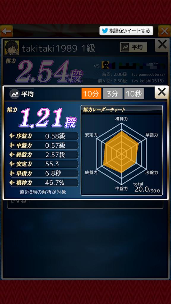 f:id:yuhib:20190624123801p:image