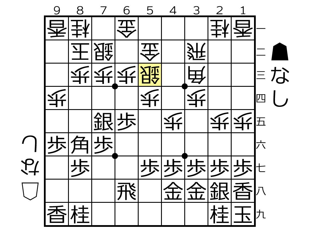f:id:yuhib:20190625120018p:plain