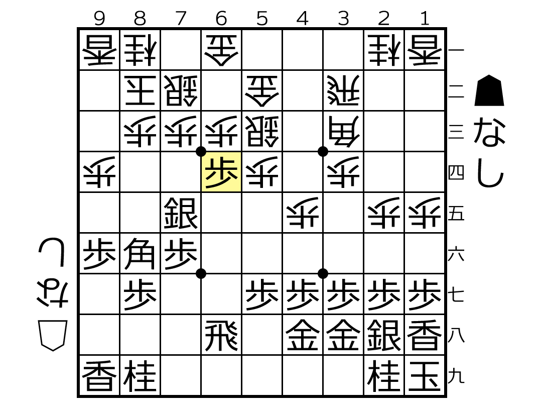 f:id:yuhib:20190625120122p:plain