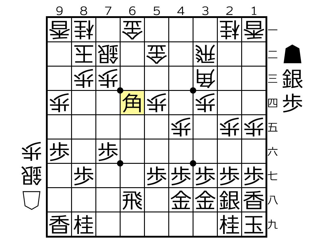 f:id:yuhib:20190625120248p:plain