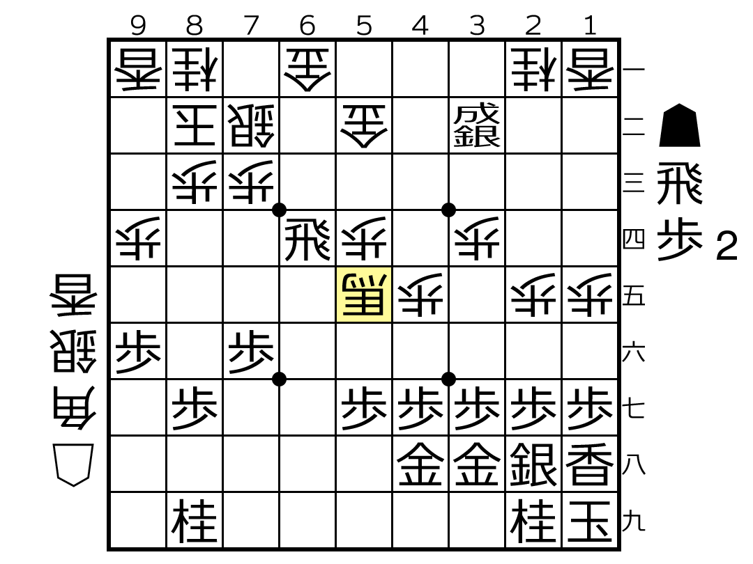 f:id:yuhib:20190625121007p:plain